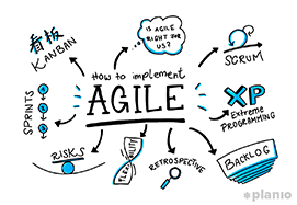 Stylized whiteboard showing common agile terms such as product backlog and scrum